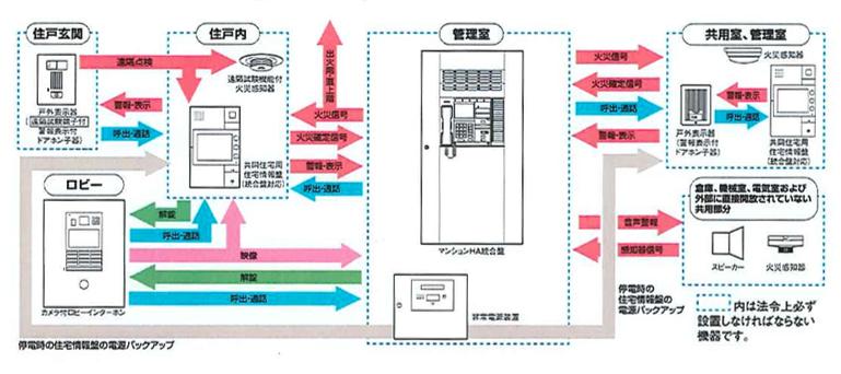 総務省令第40号 システム図