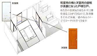 戸襖(とぶすま)
