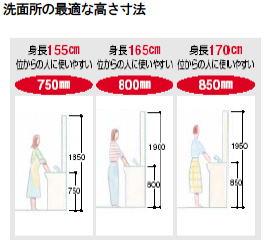 洗面所の最適な高さ寸法