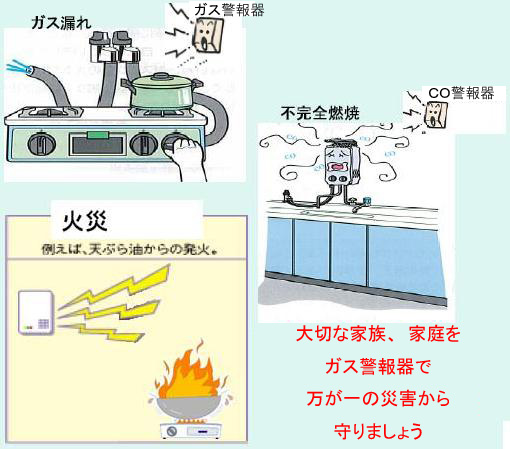 大切な家庭をガス警報器が見守ります