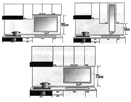 窓開口と吊戸棚の関係