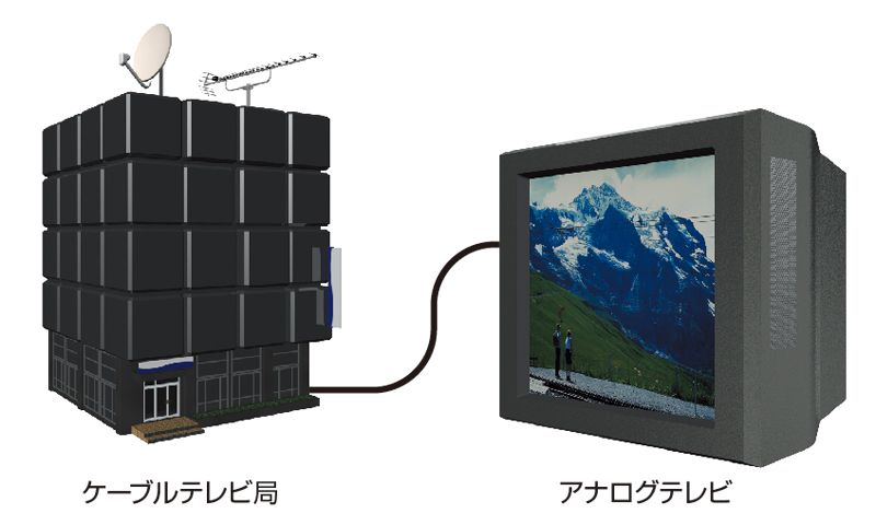 terrestrial_digital_catv