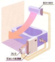 浴室暖房換気乾燥ユニット