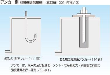 アンカー・コンクリート基礎の設置基準