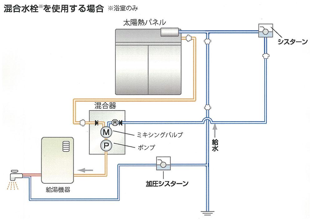 太陽光パネル接続図